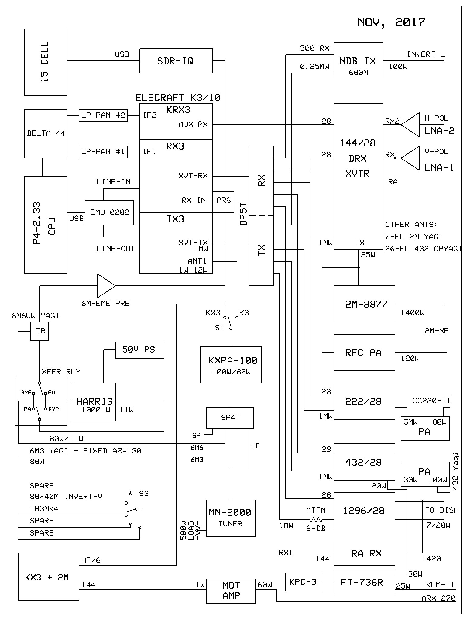 2017_Station nec sl1100 wiring diagram cable nec business telephone systems nec sl1100 wiring diagram at fashall.co