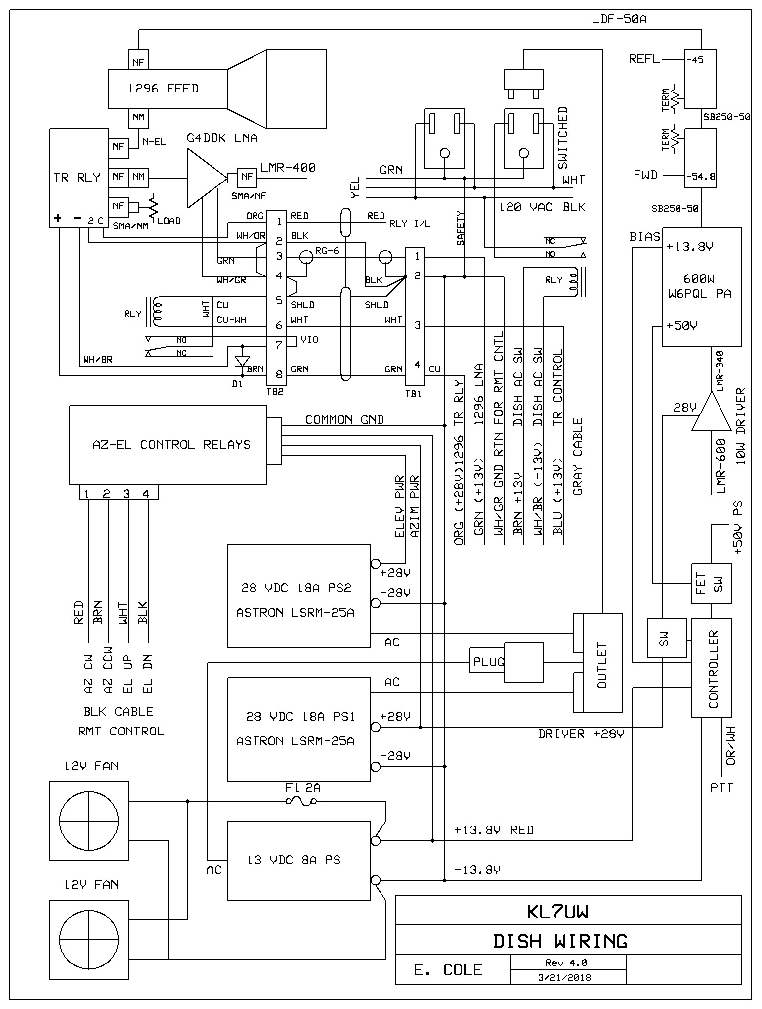 1296 Mhz 600w Amp Ham Shack Wiring Diagrams Fet Switch For The 50v Supply To And Two W6pql Rf Dectector Boards Monitoring Forward Reflected Power Remotely In