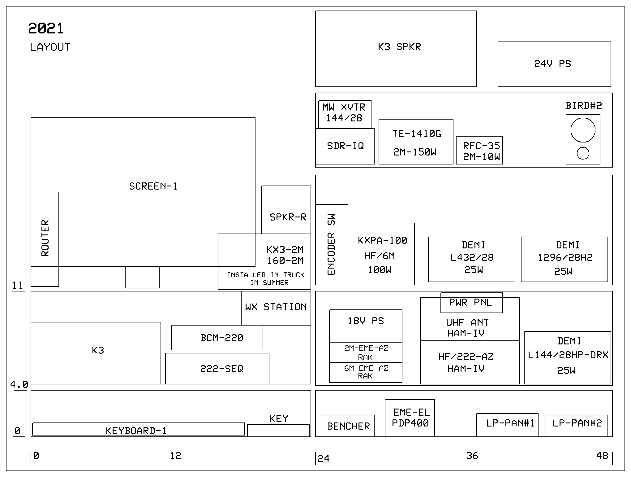Kl7uw Station Layout Page Block Diagram Key And Cable Drawings Plus 2018 Proposed Changes